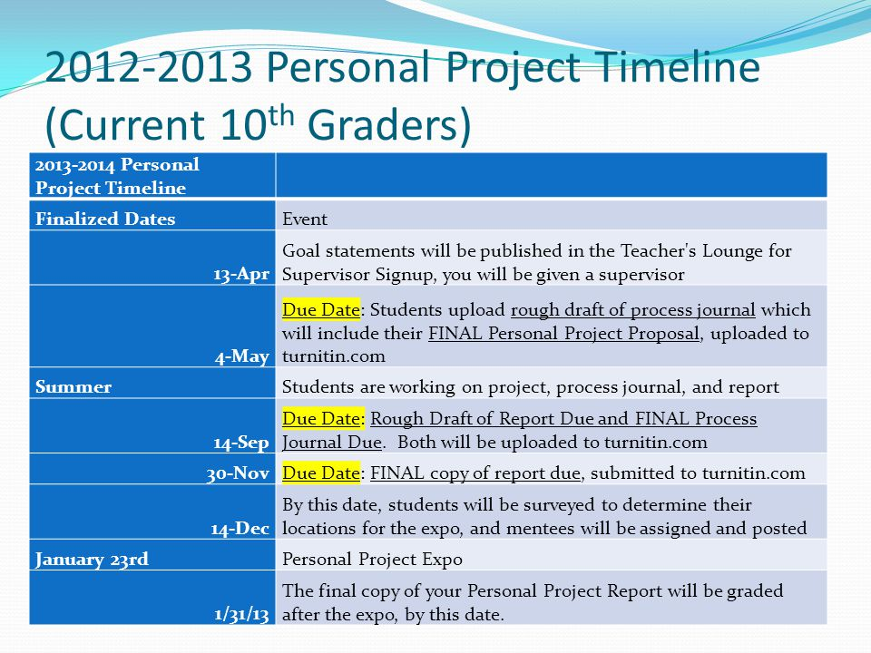 2012-2013 Personal Project Timeline (Current 10 th Graders) 2013-2014 Personal Project Timeline Finalized DatesEvent 13-Apr Goal statements will be published in the Teacher s Lounge for Supervisor Signup, you will be given a supervisor 4-May Due Date: Students upload rough draft of process journal which will include their FINAL Personal Project Proposal, uploaded to turnitin.com SummerStudents are working on project, process journal, and report 14-Sep Due Date: Rough Draft of Report Due and FINAL Process Journal Due.