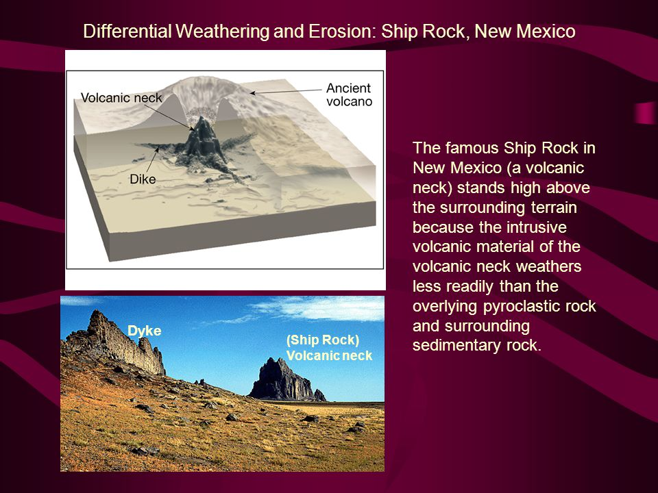 Differential Weathering and Erosion: Ship Rock, New Mexico The famous Ship Rock in New Mexico (a volcanic neck) stands high above the surrounding terrain because the intrusive volcanic material of the volcanic neck weathers less readily than the overlying pyroclastic rock and surrounding sedimentary rock.