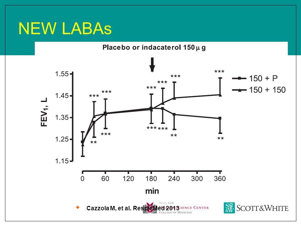 NEW LABAs  Cazzola M, et al. Respir Med 2013