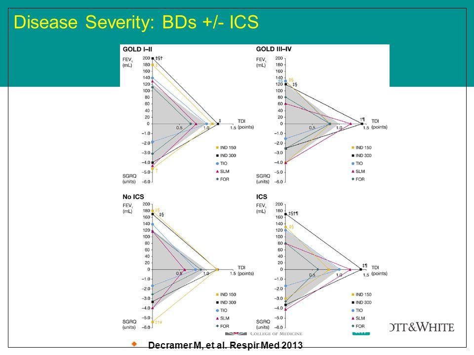 Disease Severity: BDs +/- ICS  Decramer M, et al. Respir Med 2013
