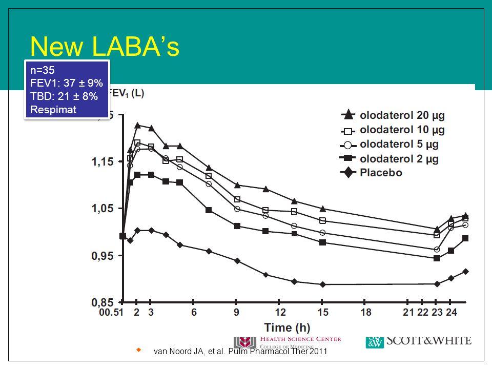 New LABA's  van Noord JA, et al.