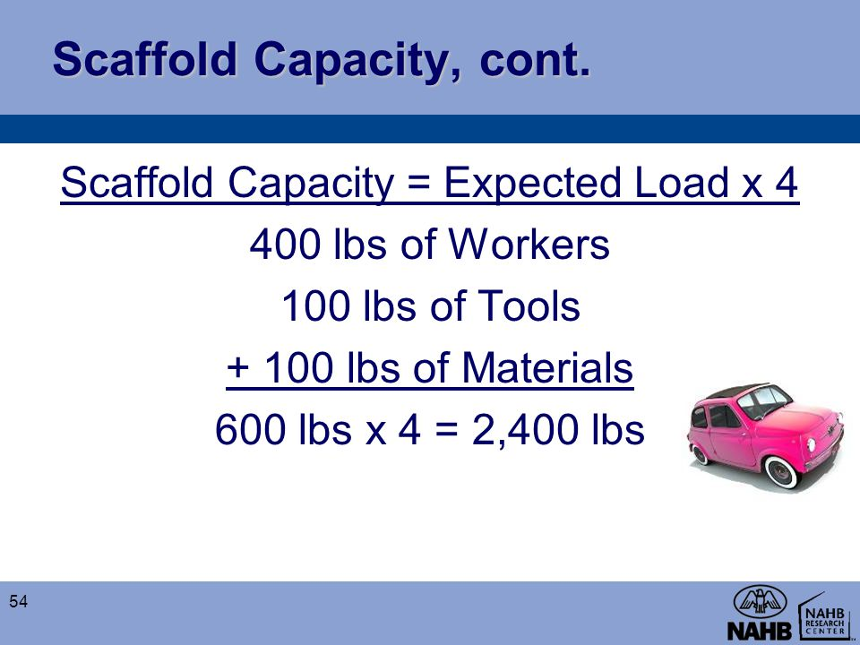 Scaffold Capacity, cont. Scaffold Capacity = Expected Load x 4 400 lbs of Workers 100 lbs of Tools + 100 lbs of Materials 600 lbs x 4 = 2,400 lbs 54