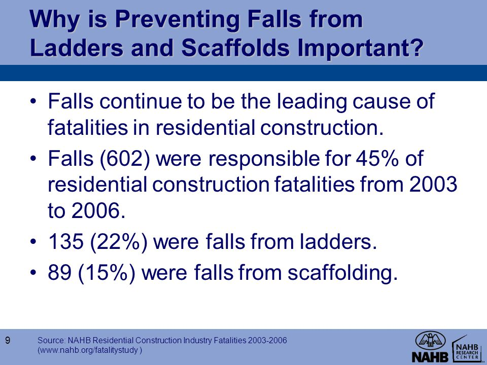 Why is Preventing Falls from Ladders and Scaffolds Important? Falls continue to be the leading cause of fatalities in residential construction. Falls
