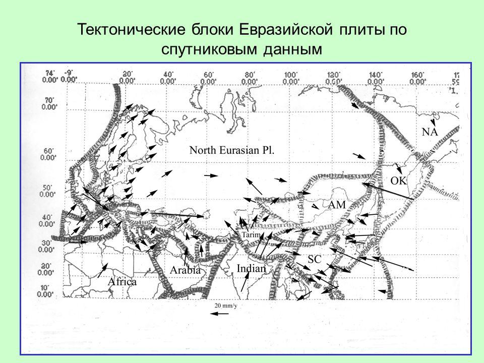 Тектонические блоки Евразийской плиты по спутниковым данным
