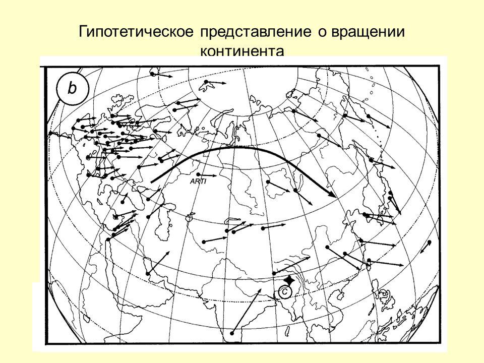 Гипотетическое представление о вращении континента