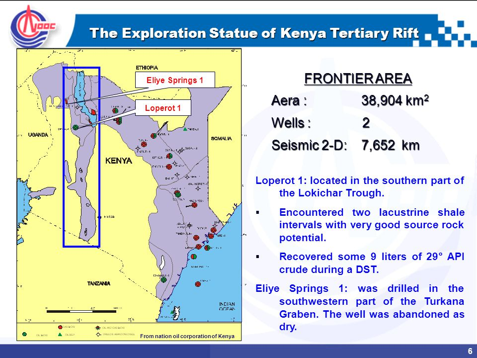 6 The Exploration Statue of Kenya Tertiary Rift FRONTIER AREA Aera : 38,904 km 2 Wells : 2 Seismic 2-D: 7,652 km Loperot 1: located in the southern part of the Lokichar Trough.
