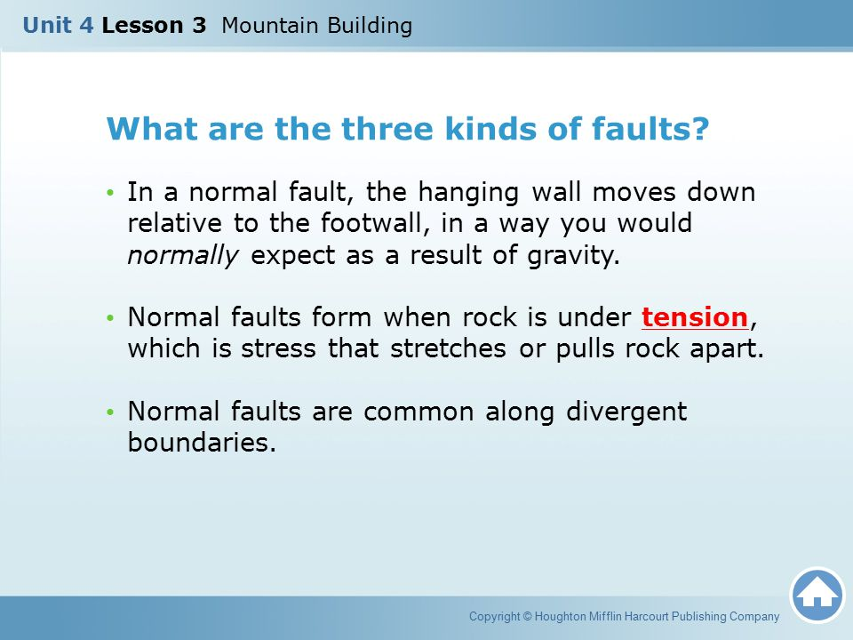 What are the three kinds of faults? In a normal fault, the hanging wall moves down relative to the footwall, in a way you would normally expect as a r