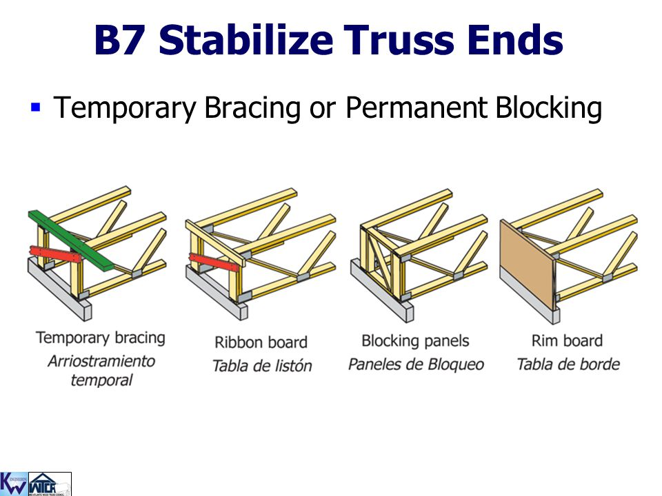 100 B7 Stabilize Truss Ends  Temporary Bracing or Permanent Blocking