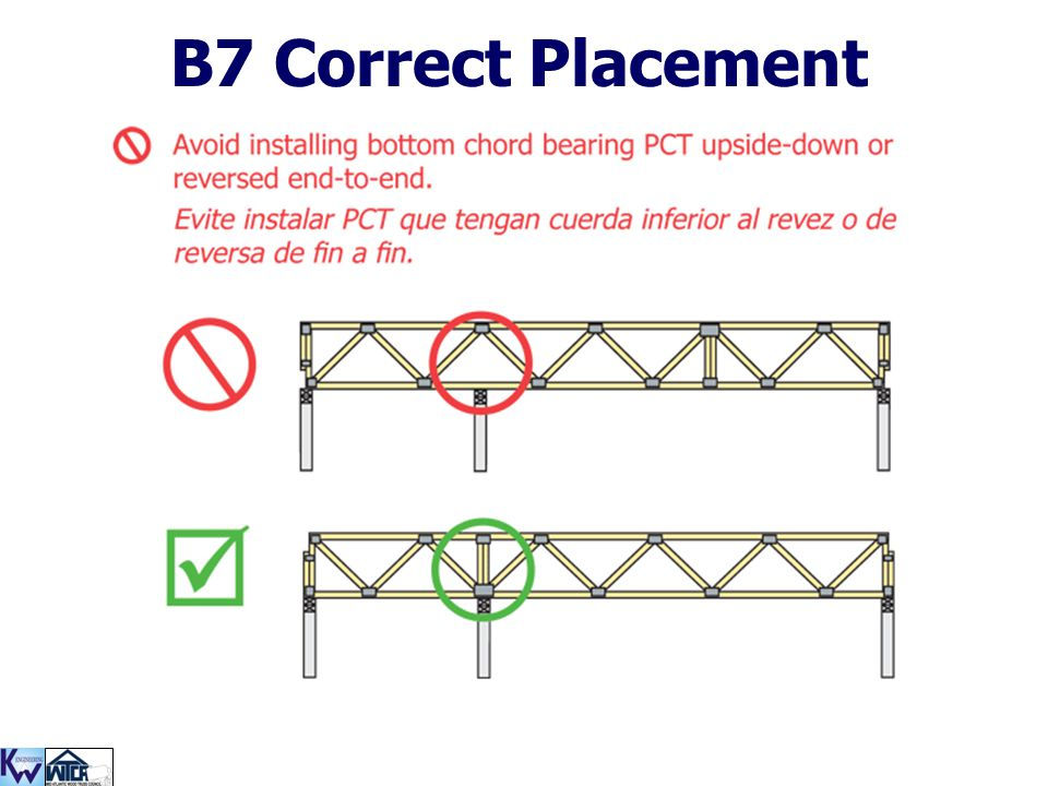 101 B7 Correct Placement