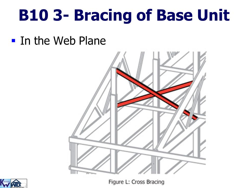 136 B10 3- Bracing of Base Unit  In the Web Plane