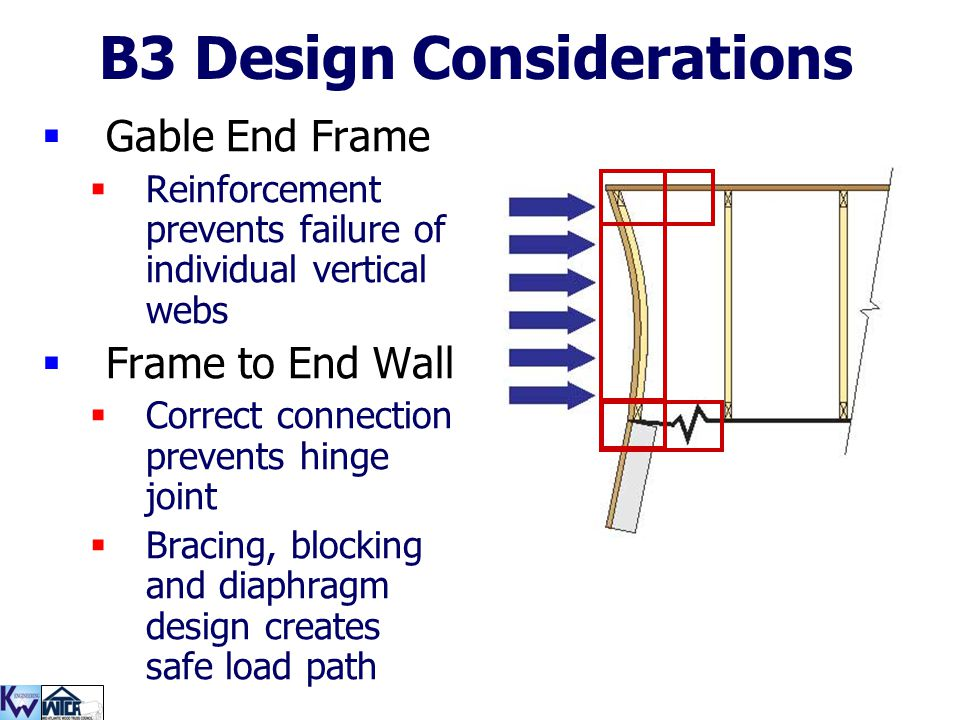 B3 Design Considerations  Gable End Frame  Reinforcement prevents failure of individual vertical webs  Frame to End Wall  Correct connection preve