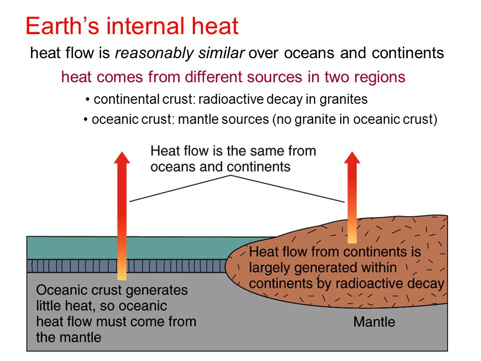 Earth's internal heat heat flow is reasonably similar over oceans and continents heat comes from different sources in two regions continental crust: r
