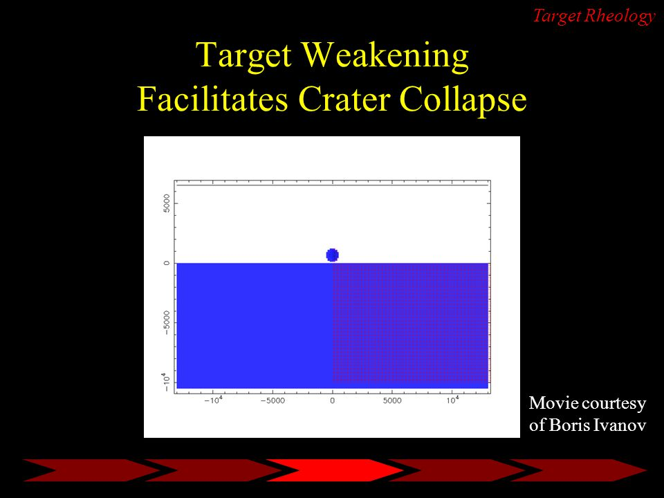 Target Weakening Facilitates Crater Collapse Target Rheology Movie courtesy of Boris Ivanov