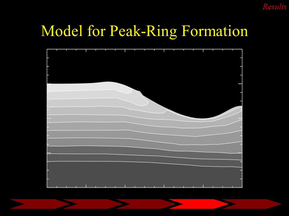 Model for Peak-Ring Formation Results