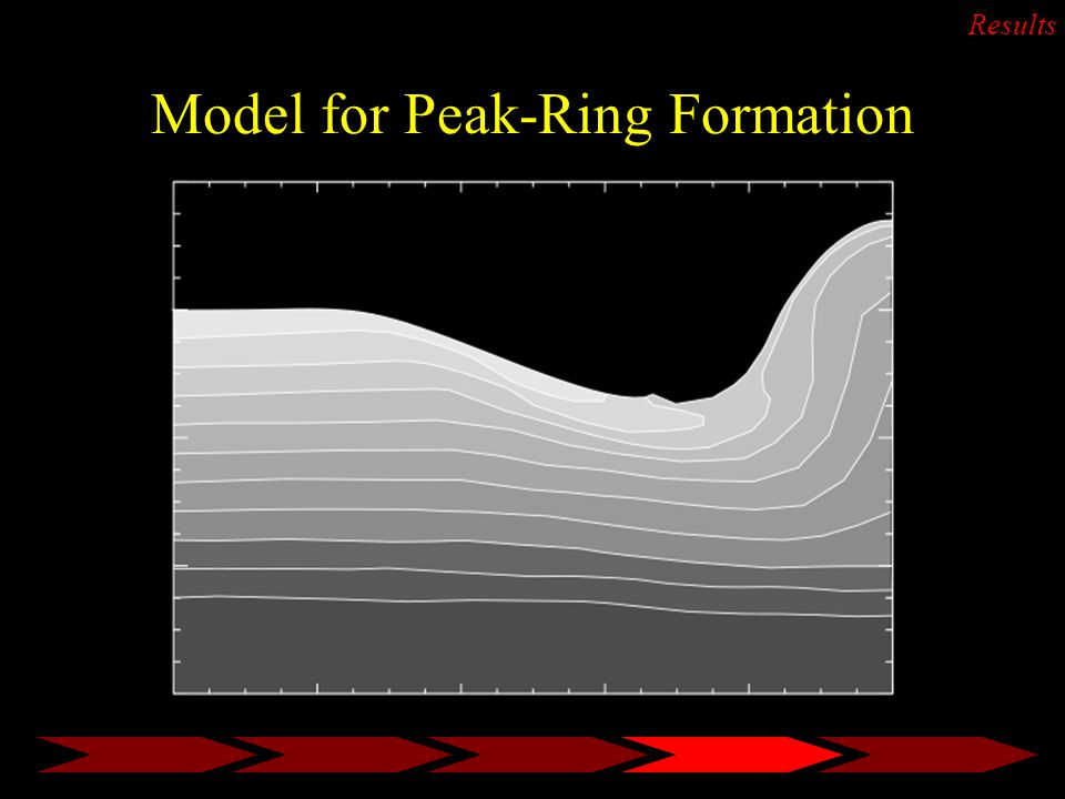 Model for Peak-Ring Formation Results