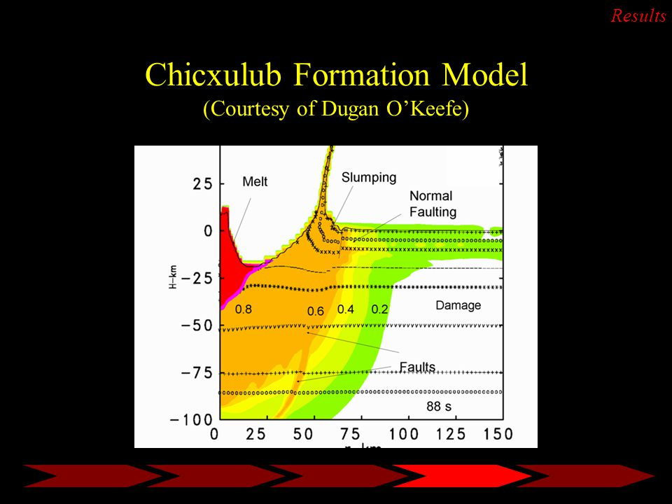 Chicxulub Formation Model (Courtesy of Dugan O'Keefe) Results