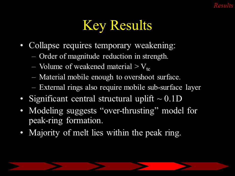 Key Results Collapse requires temporary weakening: –Order of magnitude reduction in strength.