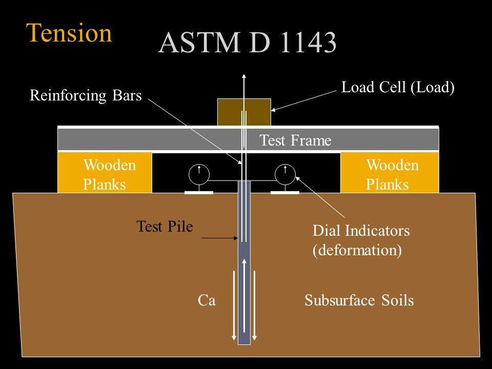 ASTM D 1143 Test Frame Test Pile Reinforcing Bars Wooden Planks Subsurface Soils Dial Indicators (deformation) Load Cell (Load) Ca Tension