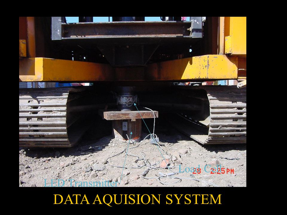 Displacement Measurement System LED Transmitter DATA AQUISION SYSTEM Load Cell