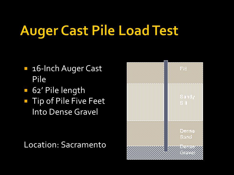  16-Inch Auger Cast Pile  62' Pile length  Tip of Pile Five Feet Into Dense Gravel Location: Sacramento Fill Sandy Silt Dense Sand Dense Gravel