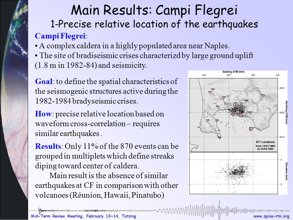 www.spice-rtn.org Mid-Term Review Meeting, February 13-14, Tutzing Main Results: Campi Flegrei 1-Precise relative location of the earthquakes Goal: to