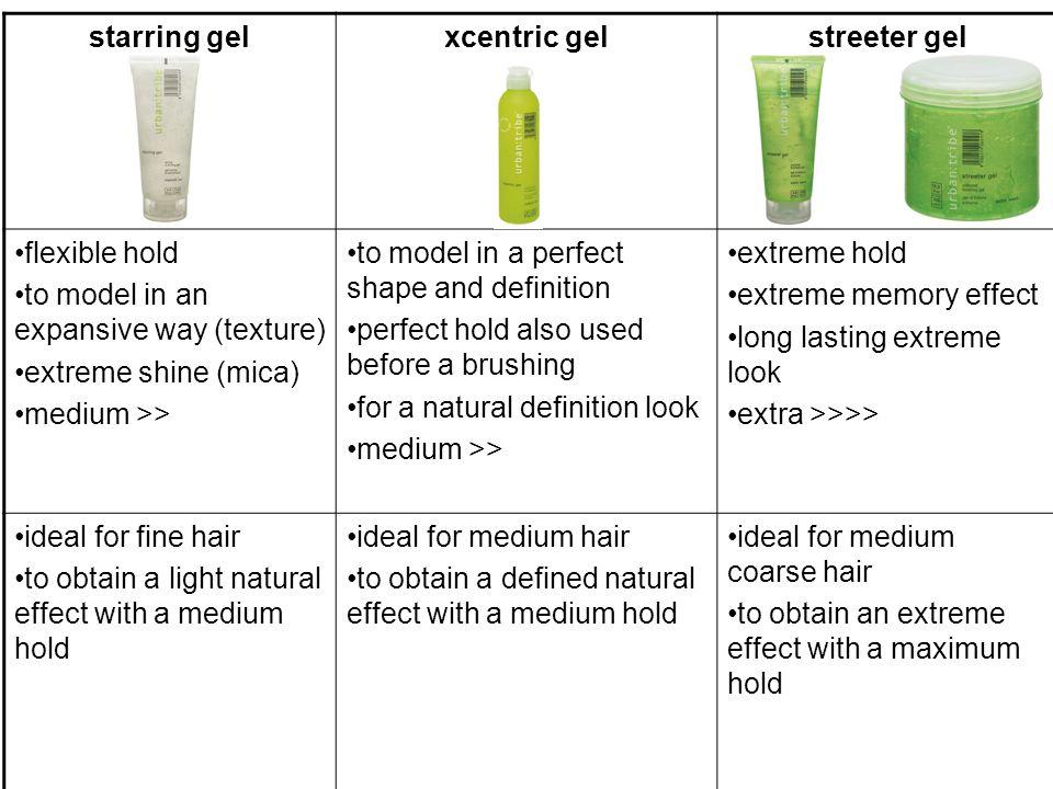 VOLUME shampoo & conditioner stylingfinish texture shampoo texture conditioner megamix 3d_version kaptor xpander nogravity uplift radiate