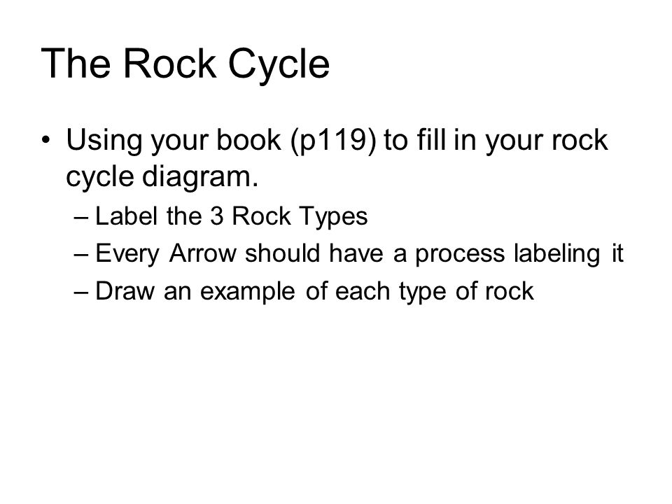 The Rock Cycle Using your book (p119) to fill in your rock cycle diagram.