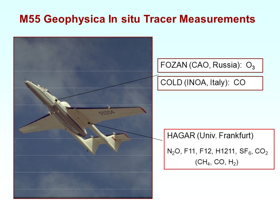 M55 Geophysica In situ Tracer Measurements HAGAR (Univ.