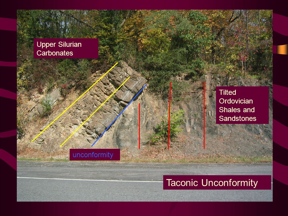 Upper Silurian Carbonates Tilted Ordovician Shales and Sandstones Taconic Unconformity unconformity