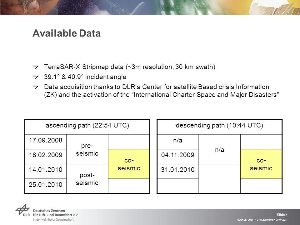 IGARSS 2011 > Christian Minet > 27.07.2011 Slide 4 Available Data TerraSAR-X Stripmap data (~3m resolution, 30 km swath) 39.1° & 40.9° incident angle