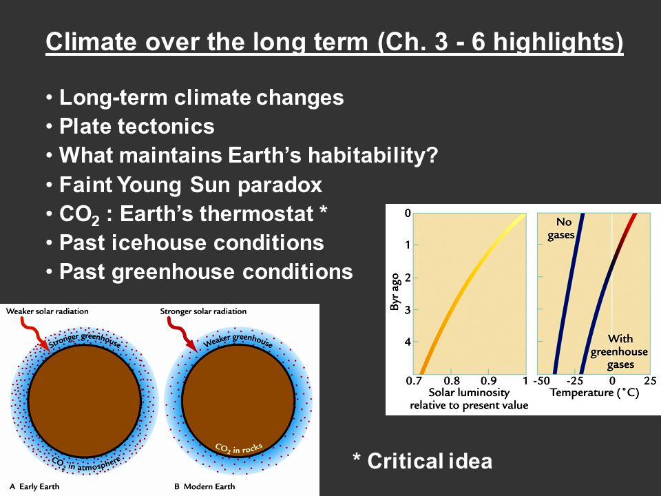 Climate over the long term (Ch. 3 - 6 highlights) Long-term climate changes Plate tectonics What maintains Earth's habitability? Faint Young Sun parad