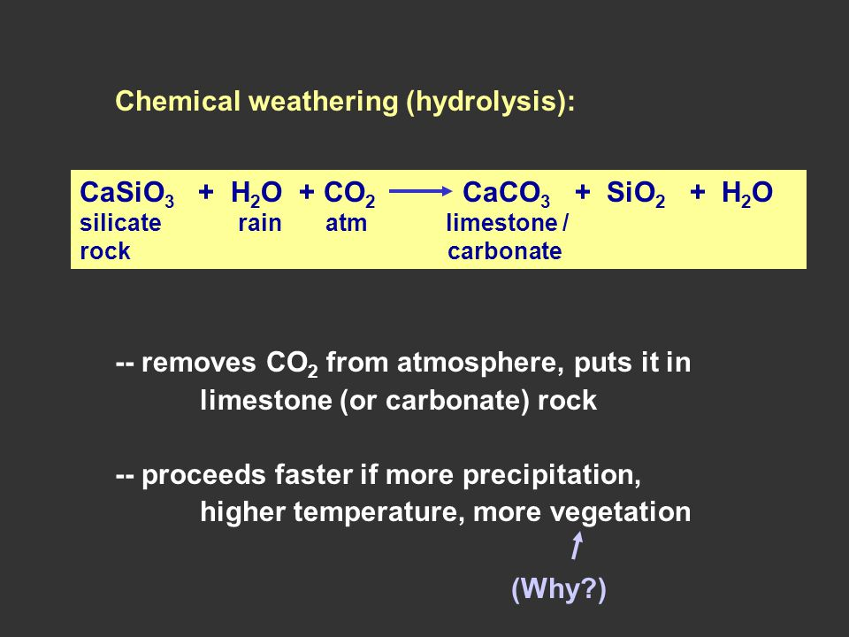 Chemical weathering (hydrolysis): -- removes CO 2 from atmosphere, puts it in limestone (or carbonate) rock -- proceeds faster if more precipitation,
