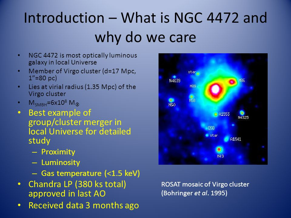 Introduction – What is NGC 4472 and why do we care NGC 4472 is most optically luminous galaxy in local Universe Member of Virgo cluster (d=17 Mpc, 1 =80 pc) Lies at virial radius (1.35 Mpc) of the Virgo cluster M SMBH =6x10 8 M  Best example of group/cluster merger in local Universe for detailed study – Proximity – Luminosity – Gas temperature (<1.5 keV) Chandra LP (380 ks total) approved in last AO Received data 3 months ago ROSAT mosaic of Virgo cluster (Bohringer et al.