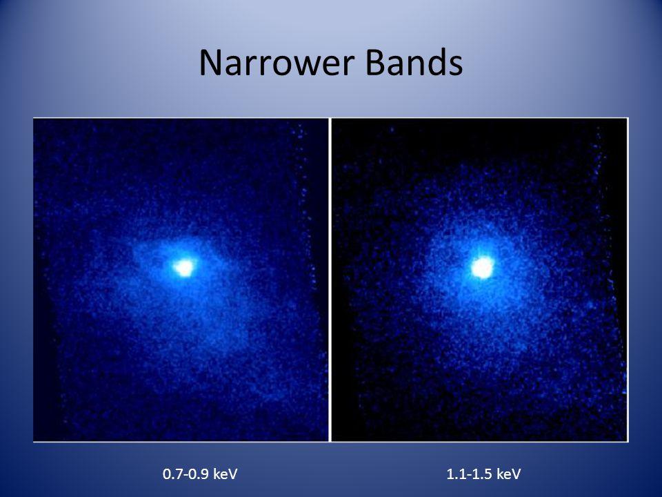 Narrower Bands 0.7-0.9 keV1.1-1.5 keV