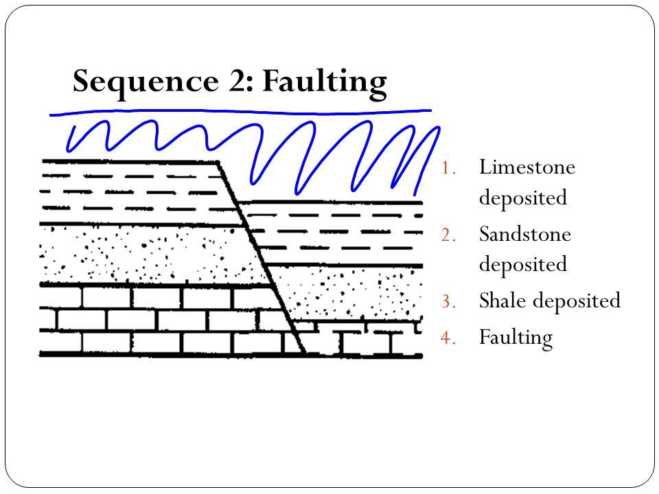 Sequence 1: Uplift & Erosion 1. Limestone deposited 2.