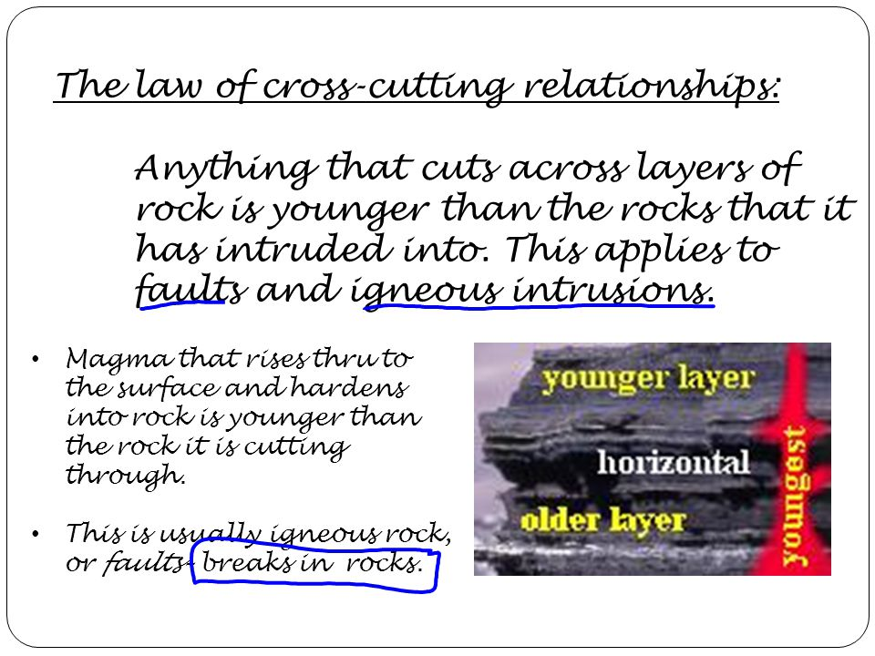 The law of cross-cutting relationships: Anything that cuts across layers of rock is younger than the rocks that it has intruded into.