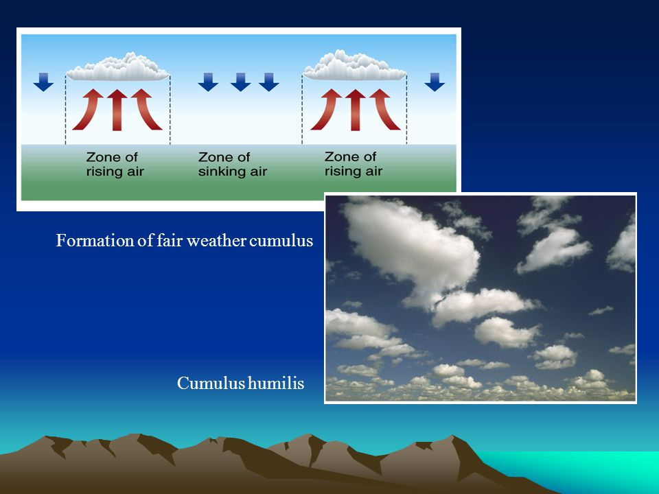 Formation of fair weather cumulus Cumulus humilis