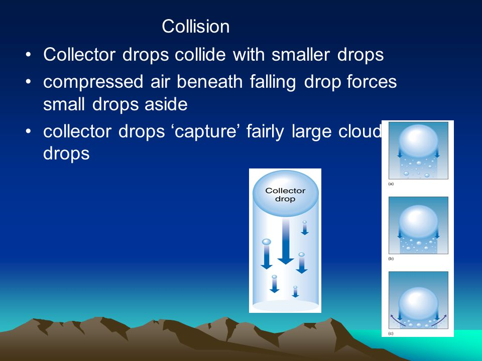 Collector drops collide with smaller drops compressed air beneath falling drop forces small drops aside collector drops 'capture' fairly large cloud drops Collision