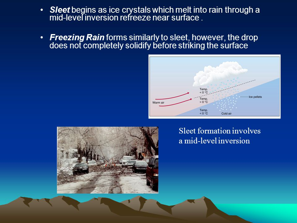 Sleet begins as ice crystals which melt into rain through a mid-level inversion refreeze near surface.