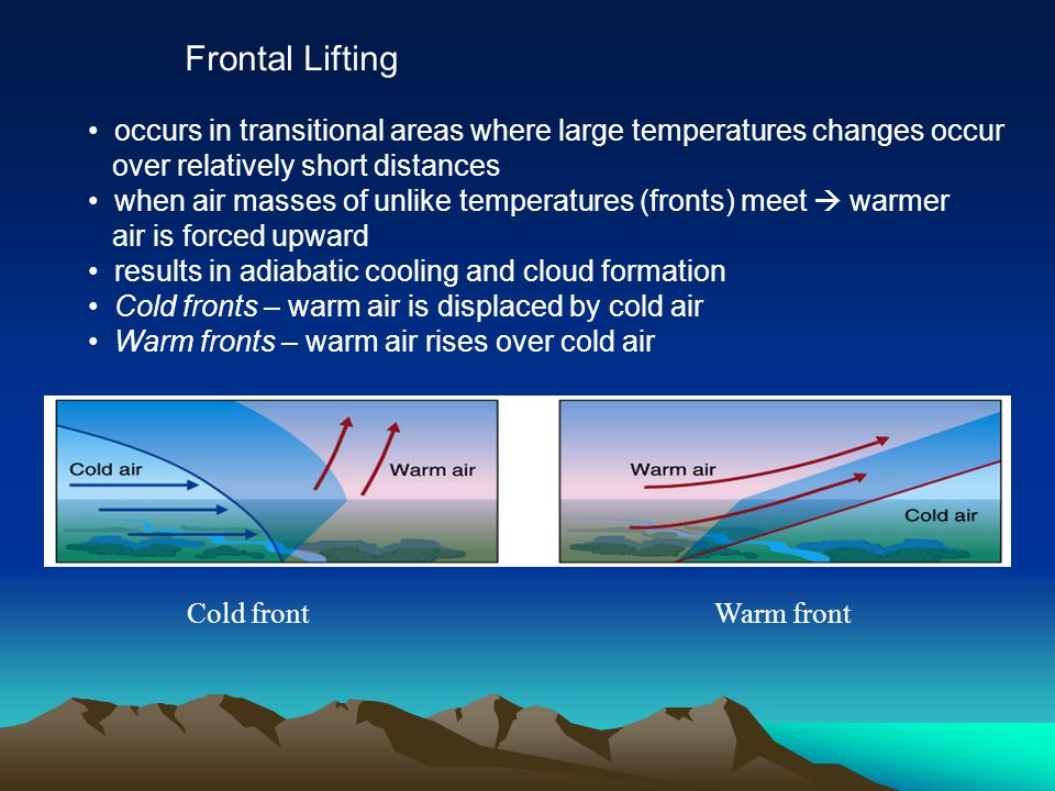 Cold frontWarm front Frontal Lifting occurs in transitional areas where large temperatures changes occur over relatively short distances when air masses of unlike temperatures (fronts) meet  warmer air is forced upward results in adiabatic cooling and cloud formation Cold fronts – warm air is displaced by cold air Warm fronts – warm air rises over cold air