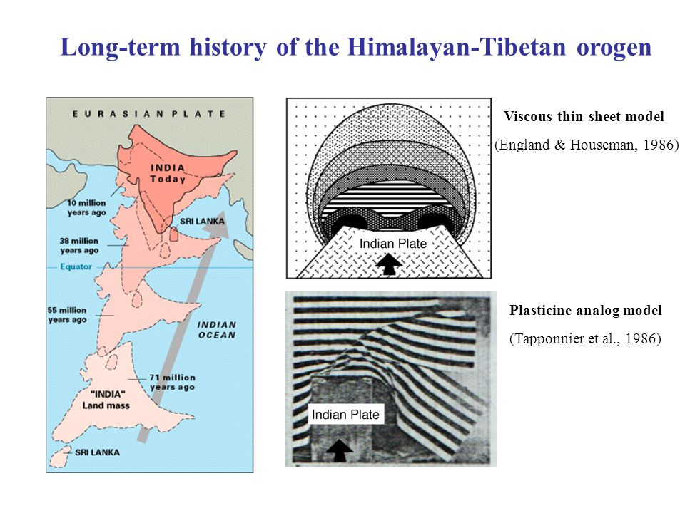 Long-term history of the Himalayan-Tibetan orogen Viscous thin-sheet model (England & Houseman, 1986) Plasticine analog model (Tapponnier et al., 1986)
