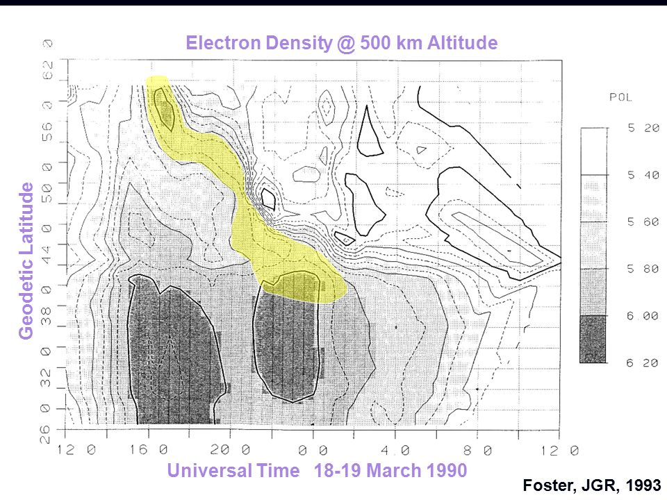 Universal Time 18-19 March 1990 Geodetic Latitude Electron Density @ 500 km Altitude (Foster, JGR, 1993) Foster, JGR, 1993