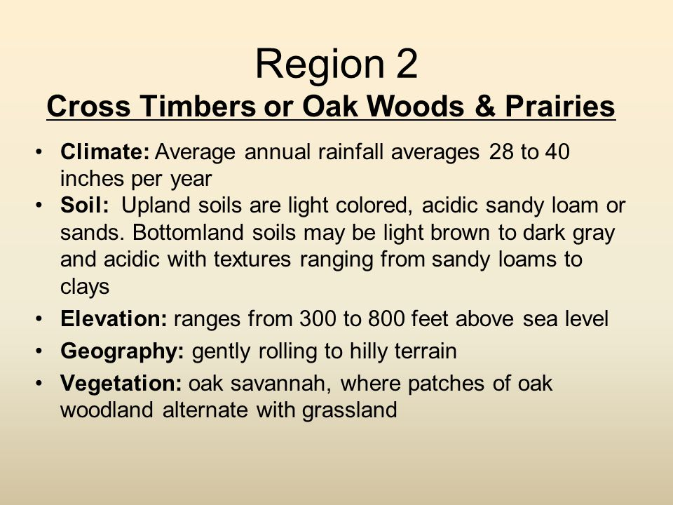 Region 3 Blackland Prairies Climate: average annual rainfall ranges from 28 to 40 inches.
