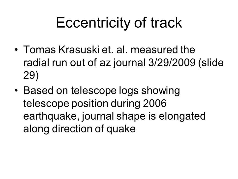 Eccentricity of track Tomas Krasuski et. al. measured the radial run out of az journal 3/29/2009 (slide 29) Based on telescope logs showing telescope
