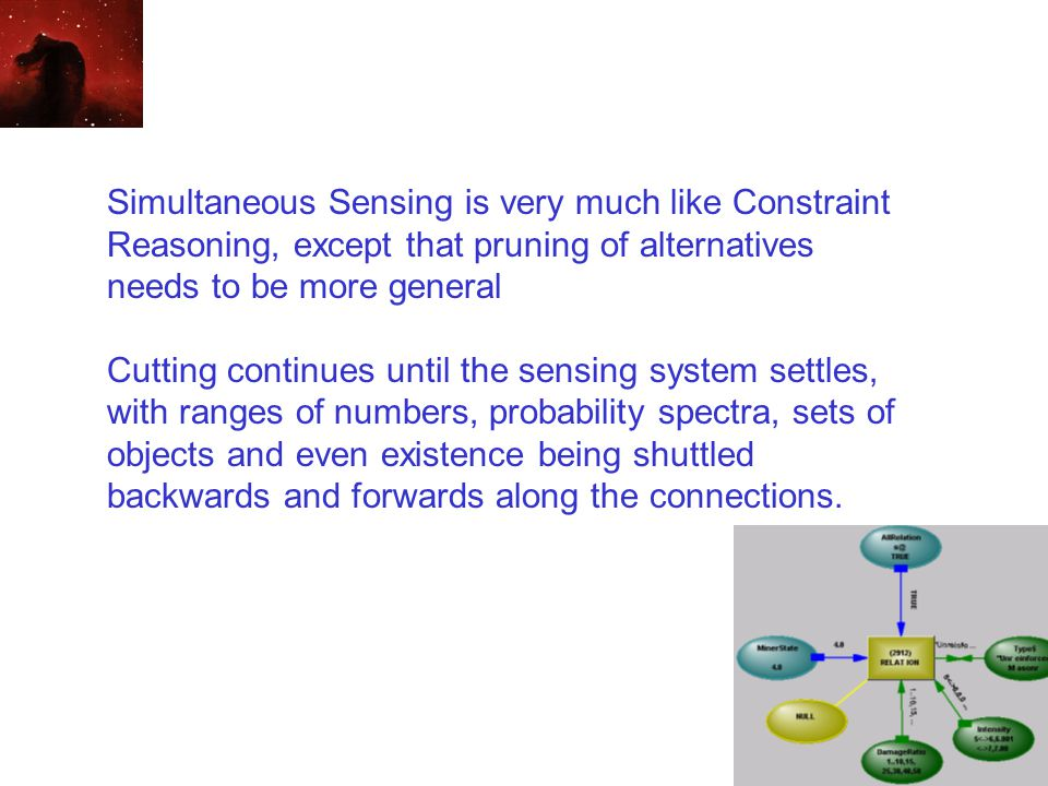 Simultaneous Sensing is very much like Constraint Reasoning, except that pruning of alternatives needs to be more general Cutting continues until the sensing system settles, with ranges of numbers, probability spectra, sets of objects and even existence being shuttled backwards and forwards along the connections.