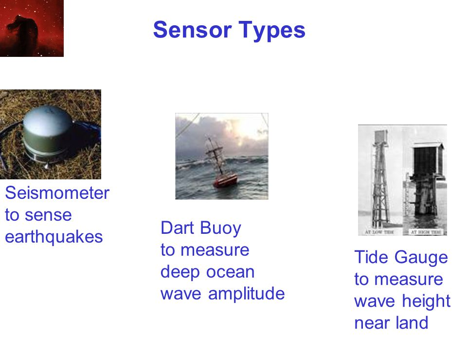 Sensor Types Seismometer to sense earthquakes Tide Gauge to measure wave height near land Dart Buoy to measure deep ocean wave amplitude