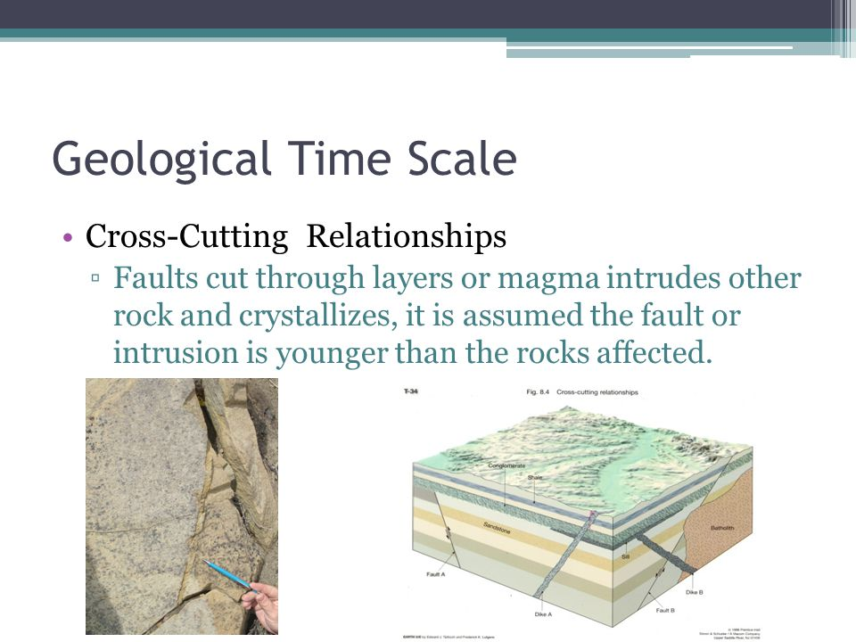 Geological Time Scale Cross-Cutting Relationships ▫Faults cut through layers or magma intrudes other rock and crystallizes, it is assumed the fault or intrusion is younger than the rocks affected.