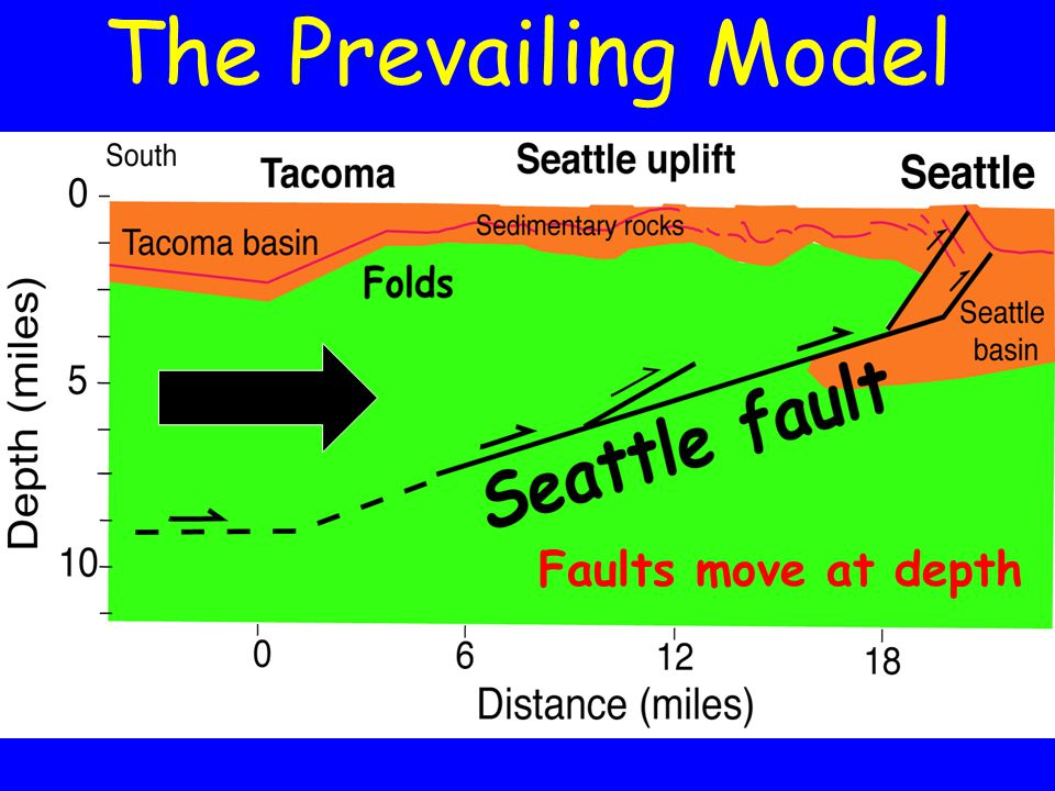 Seattle fault and folds