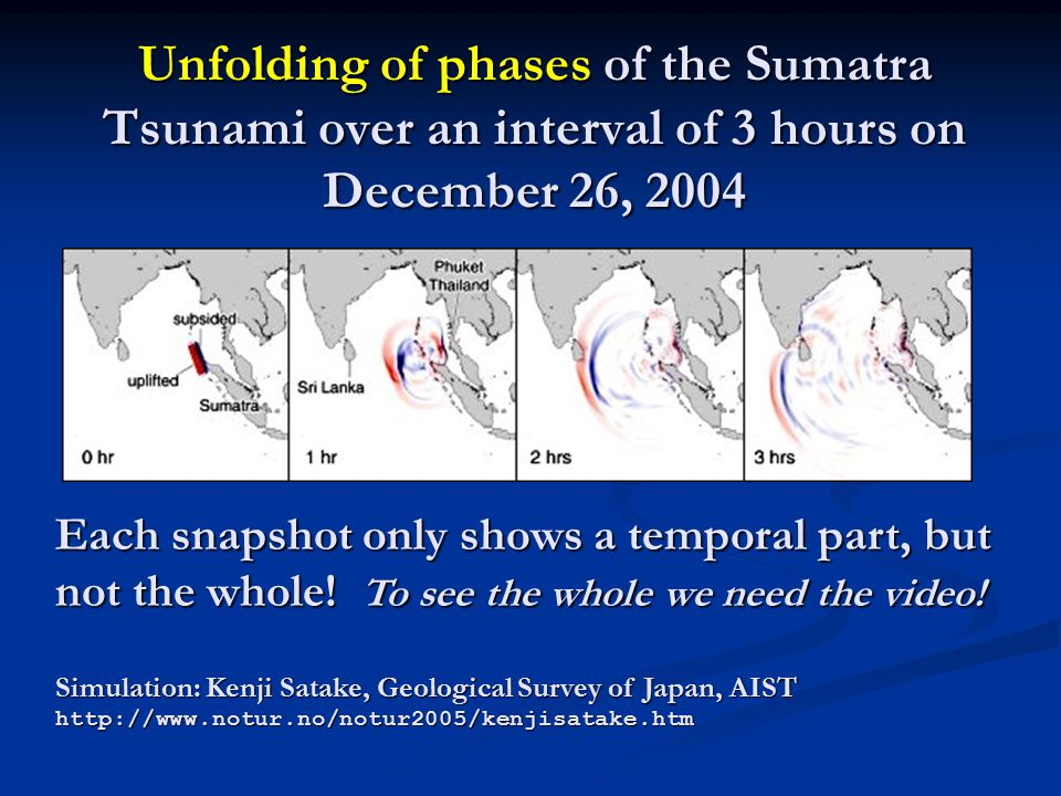 Unfolding of phases of the Sumatra Tsunami over an interval of 3 hours on December 26, 2004 Each snapshot only shows a temporal part, but not the whol