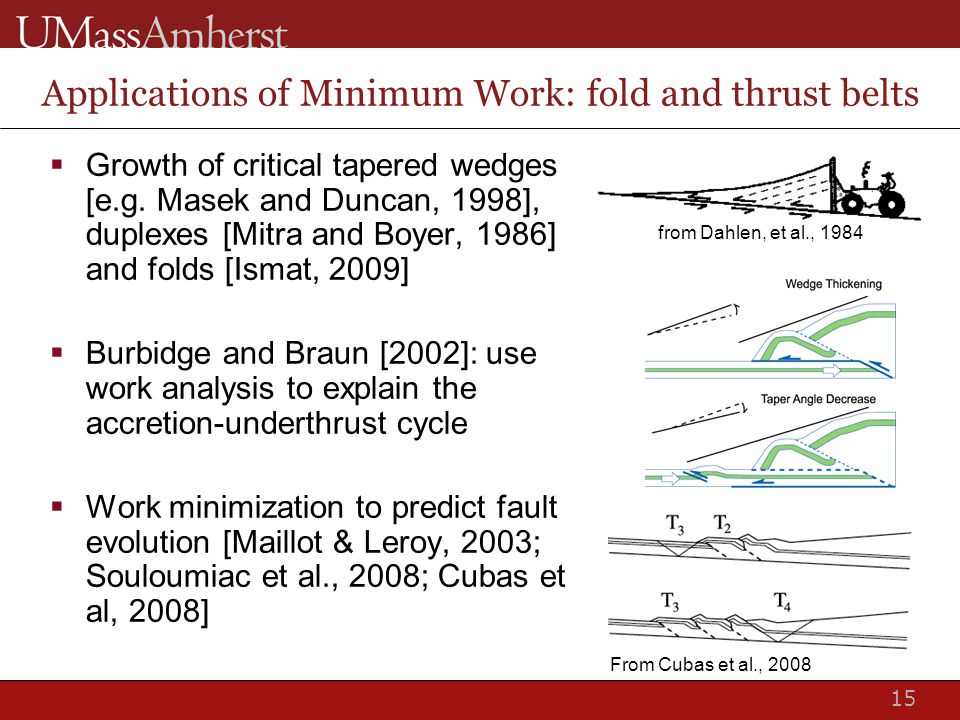 15 Applications of Minimum Work: fold and thrust belts  Growth of critical tapered wedges [e.g.
